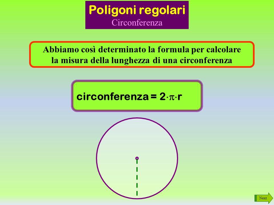 Next Aumentando allinfinito il numero dei lati del poligono regolare … Poligoni regolari dal p alla Circonferenza …il poligono diventa una circonferenza …lapotema diventa lunga come il raggio: a = r apotema raggio …il rapporto 2 tra il perimetro e lapotema diventa uguale a 2 = 6.28 31853… :