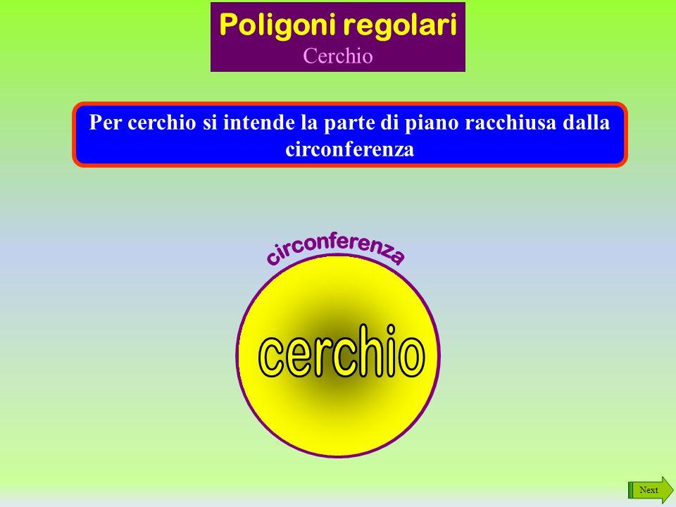 Next Abbiamo così determinato la formula per calcolare la misura della lunghezza di una circonferenza Poligoni regolari Circonferenza circonferenza = 2 r