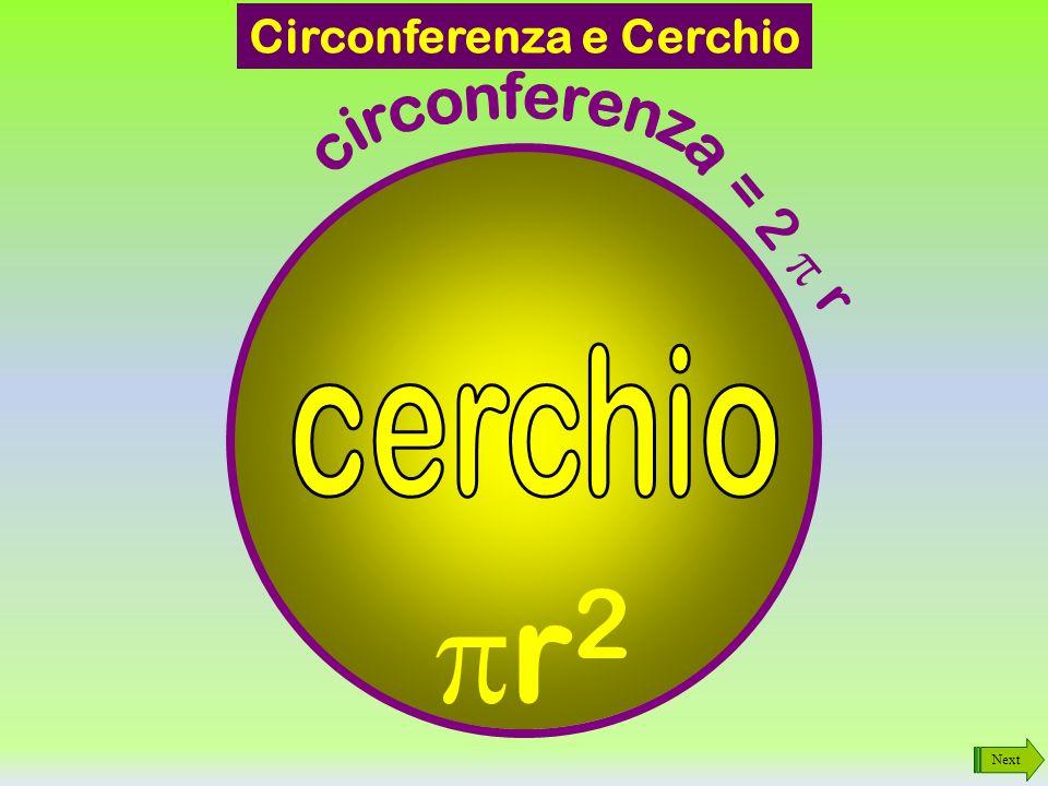 Next Ricordando che la misura della superficie di un poligono regolare è data dalla formula Poligoni regolari Cerchio A = p a per il cerchio posso scrivere cerchio = r semicirconferenza = = r 2 r / 2 = r 2