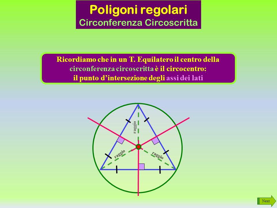 Poligoni regolari Circonferenza Circoscritta Next Per questa lezione concentriamo la nostra attenzione sulla circonferenza circoscritta