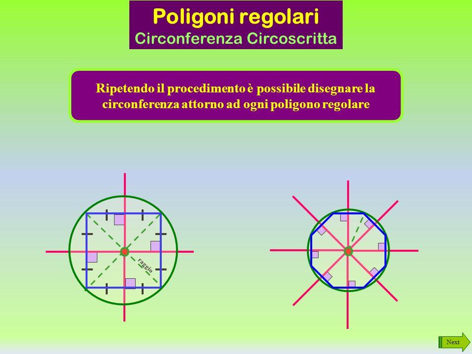 raggio Next Poligoni regolari Circonferenza Circoscritta Ricordiamo che in un T. Equilatero il centro della circonferenza circoscritta è il circocentr