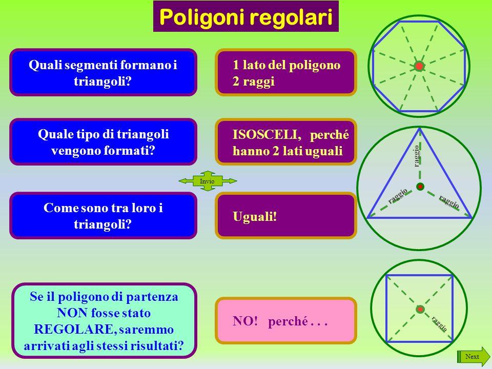 Next Poligoni regolari Circonferenza Circoscritta Tracciata la circonferenza circoscritta è possibile disegnare allinterno del poligono tanti triangol