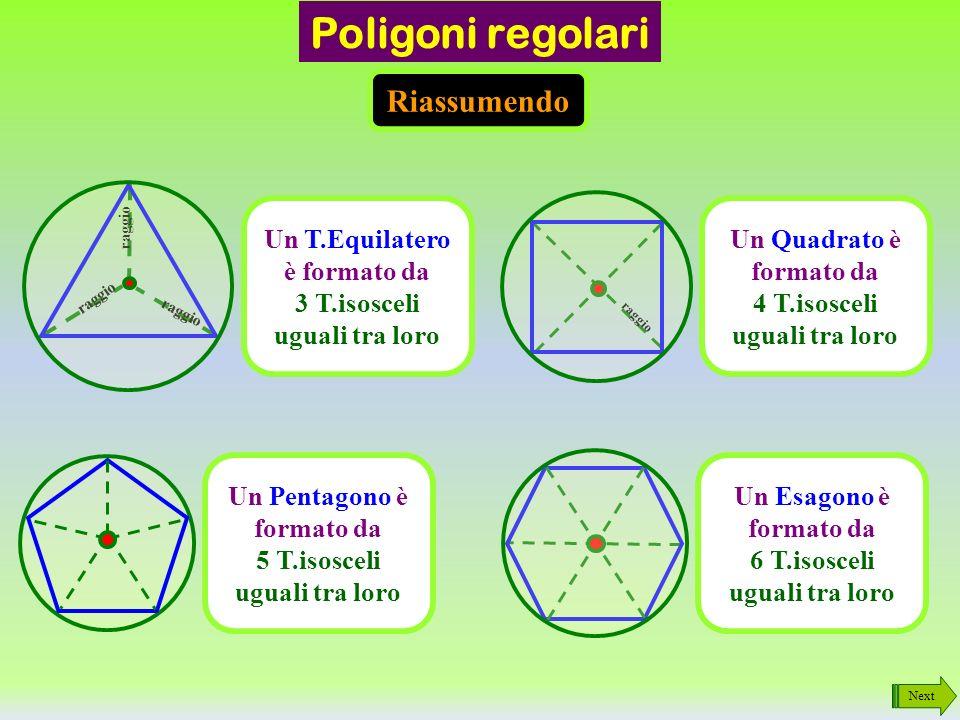Next Poligoni regolari Quali segmenti formano i triangoli? raggio ? 1 lato del poligono 2 raggi Quale tipo di triangoli vengono formati? ? ISOSCELI, p