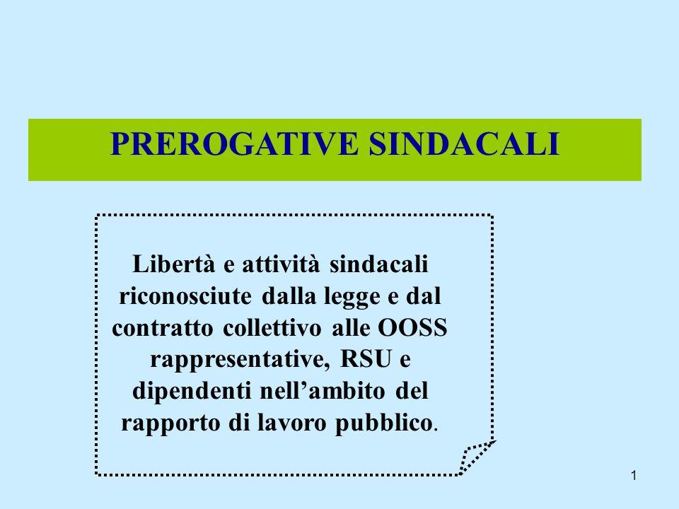 1 PREROGATIVE SINDACALI Libertà e attività sindacali riconosciute dalla legge e dal contratto collettivo alle OOSS rappresentative, RSU e dipendenti n
