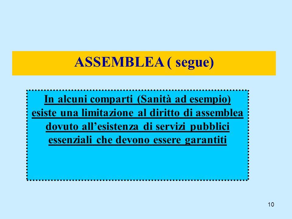 10 ASSEMBLEA ( segue) In alcuni comparti (Sanità ad esempio) esiste una limitazione al diritto di assemblea dovuto allesistenza di servizi pubblici es