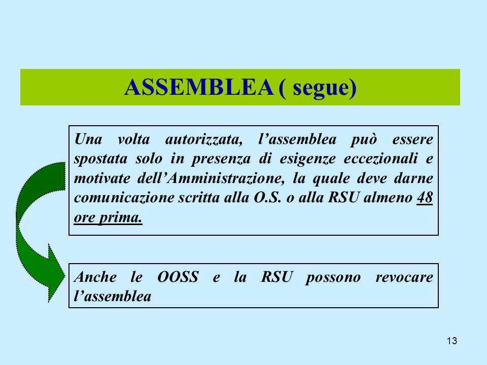 13 ASSEMBLEA ( segue) Una volta autorizzata, lassemblea può essere spostata solo in presenza di esigenze eccezionali e motivate dellAmministrazione, l