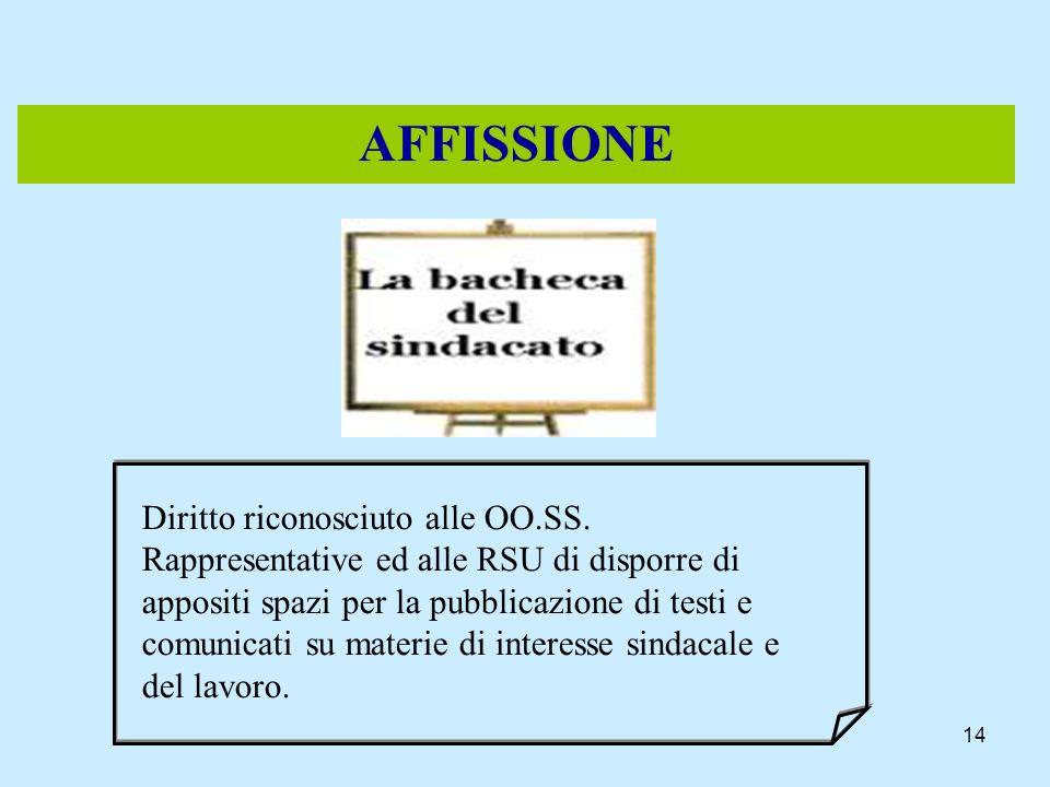 14 AFFISSIONE Diritto riconosciuto alle OO.SS. Rappresentative ed alle RSU di disporre di appositi spazi per la pubblicazione di testi e comunicati su