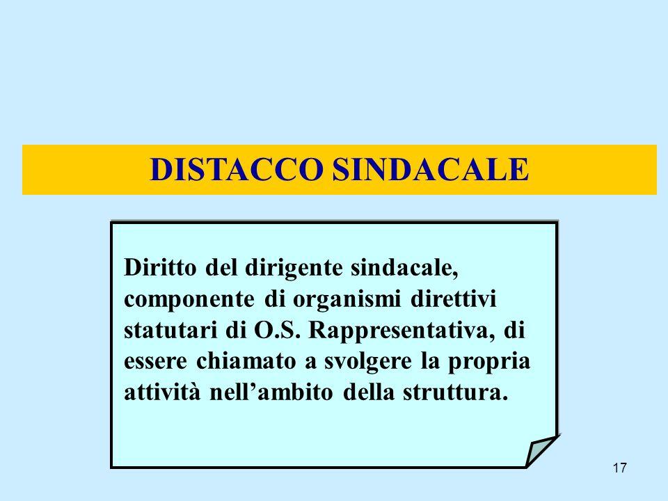 17 DISTACCO SINDACALE Diritto del dirigente sindacale, componente di organismi direttivi statutari di O.S. Rappresentativa, di essere chiamato a svolg