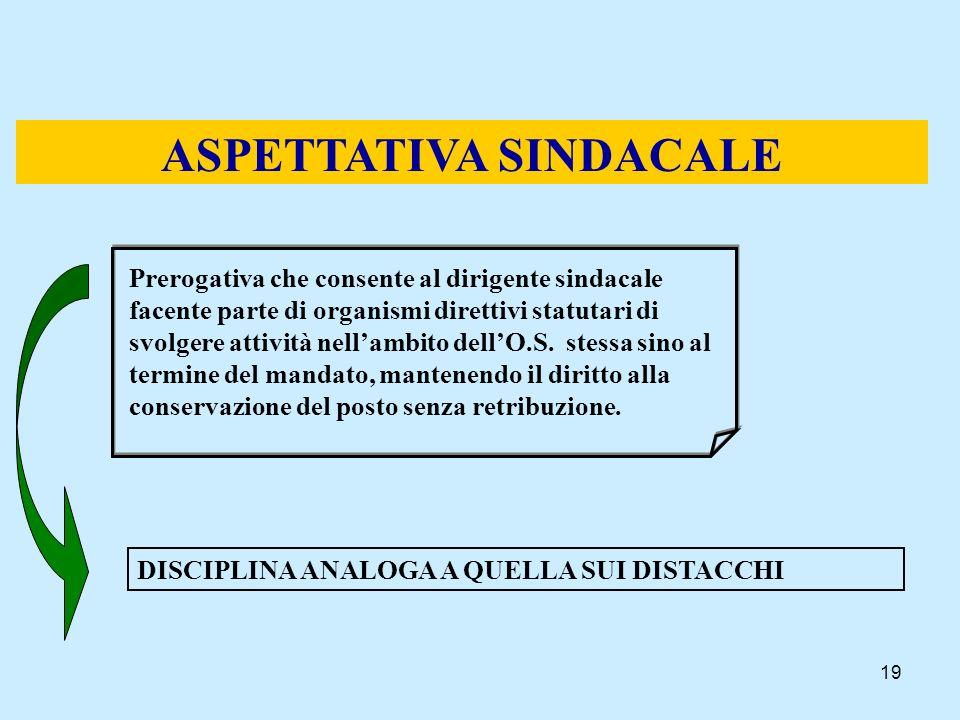 19 ASPETTATIVA SINDACALE Prerogativa che consente al dirigente sindacale facente parte di organismi direttivi statutari di svolgere attività nellambit