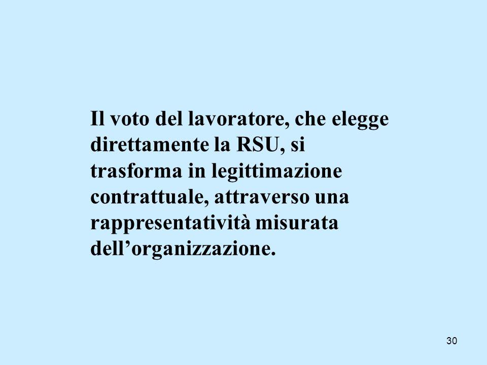 30 Il voto del lavoratore, che elegge direttamente la RSU, si trasforma in legittimazione contrattuale, attraverso una rappresentatività misurata dell