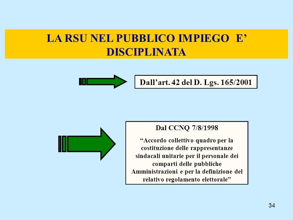 34 LA RSU NEL PUBBLICO IMPIEGO E DISCIPLINATA Dallart. 42 del D. Lgs. 165/2001 Dal CCNQ 7/8/1998 Accordo collettivo quadro per la costituzione delle r