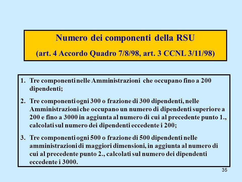 35 Numero dei componenti della RSU (art. 4 Accordo Quadro 7/8/98, art. 3 CCNL 3/11/98) 1.Tre componenti nelle Amministrazioni che occupano fino a 200