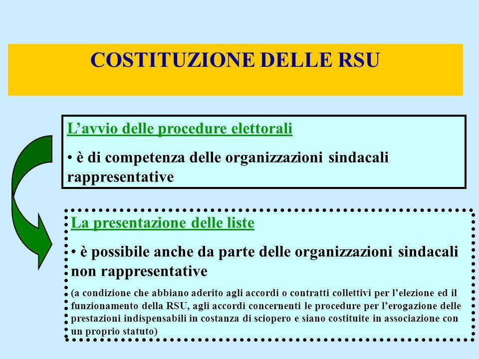 38 COSTITUZIONE DELLE RSU Lavvio delle procedure elettorali è di competenza delle organizzazioni sindacali rappresentative La presentazione delle list