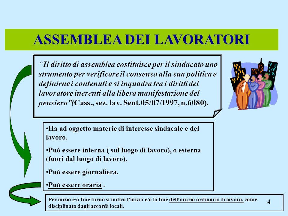 4 ASSEMBLEA DEI LAVORATORI Il diritto di assemblea costituisce per il sindacato uno strumento per verificare il consenso alla sua politica e definirne