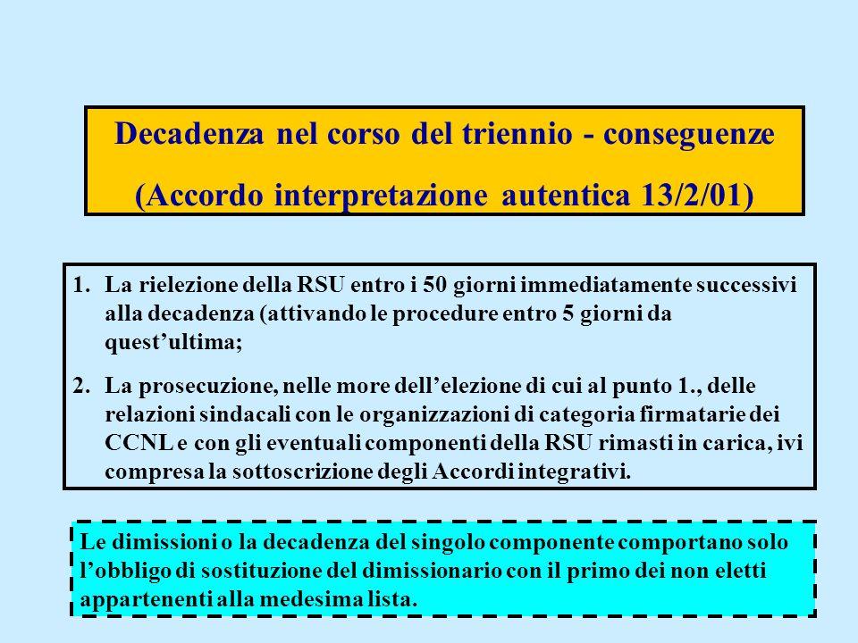 44 Decadenza nel corso del triennio - conseguenze (Accordo interpretazione autentica 13/2/01) 1.La rielezione della RSU entro i 50 giorni immediatamen