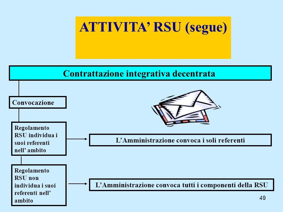 49 ATTIVITA RSU (segue) Contrattazione integrativa decentrata Convocazione Regolamento RSU individua i suoi referenti nell ambito LAmministrazione con