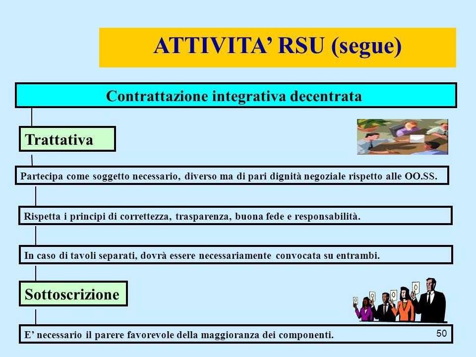 50 ATTIVITA RSU (segue) Contrattazione integrativa decentrata Trattativa Partecipa come soggetto necessario, diverso ma di pari dignità negoziale risp