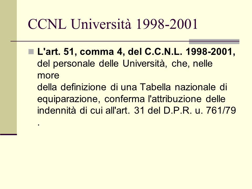 CCNL Università 1998-2001 L'art. 51, comma 4, del C.C.N.L. 1998-2001, del personale delle Università, che, nelle more della definizione di una Tabella