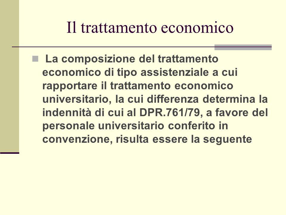 Il trattamento economico La composizione del trattamento economico di tipo assistenziale a cui rapportare il trattamento economico universitario, la c