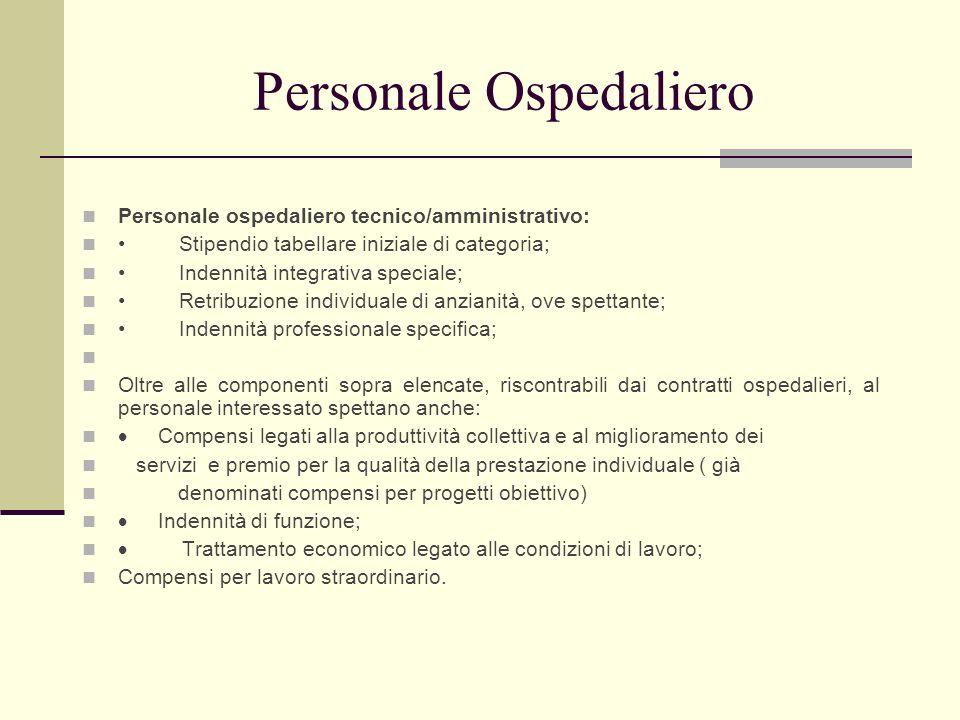 Personale Ospedaliero Personale ospedaliero tecnico/amministrativo: Stipendio tabellare iniziale di categoria; Indennità integrativa speciale; Retribu