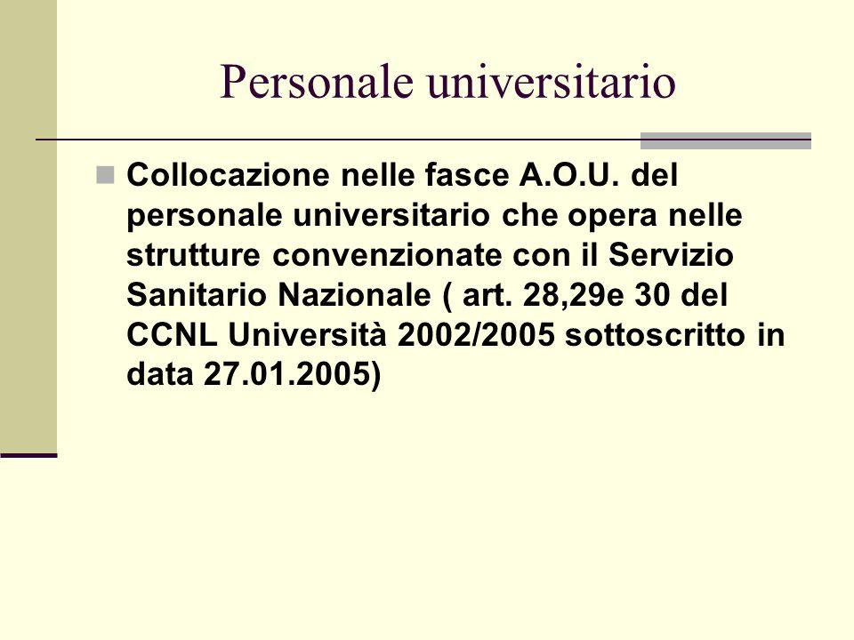 Personale universitario Collocazione nelle fasce A.O.U. del personale universitario che opera nelle strutture convenzionate con il Servizio Sanitario
