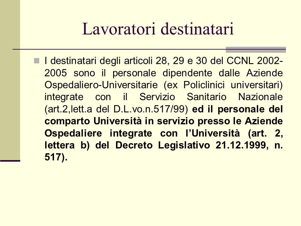 Lavoratori destinatari I destinatari degli articoli 28, 29 e 30 del CCNL 2002- 2005 sono il personale dipendente dalle Aziende Ospedaliero-Universitar