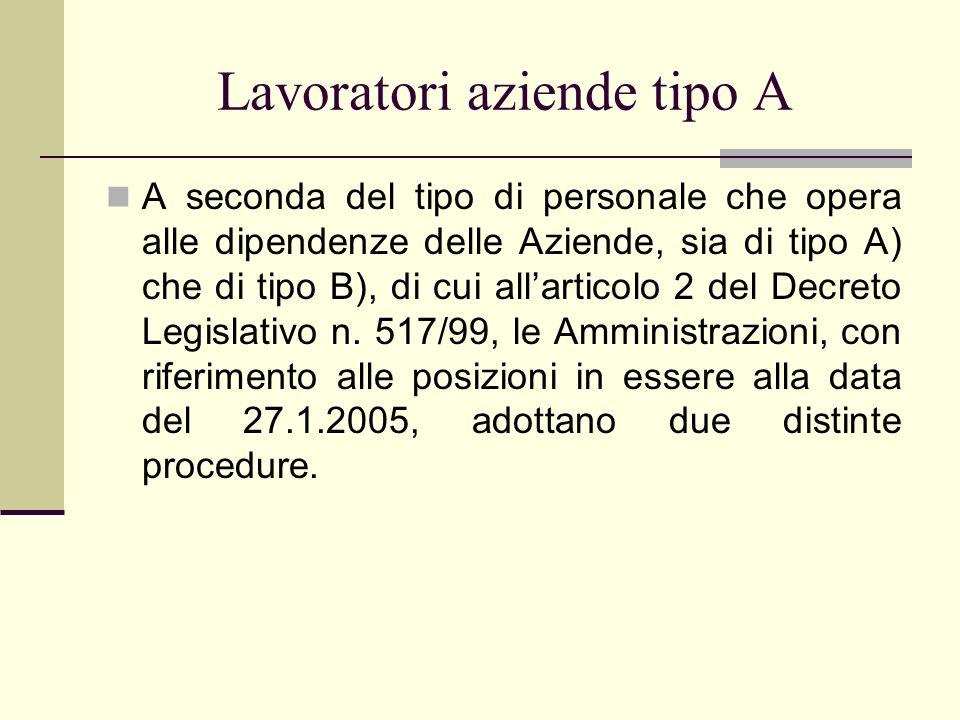 Lavoratori aziende tipo A A seconda del tipo di personale che opera alle dipendenze delle Aziende, sia di tipo A) che di tipo B), di cui allarticolo 2
