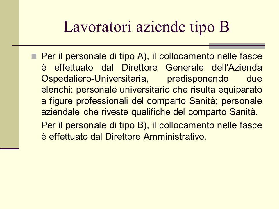Lavoratori aziende tipo B Per il personale di tipo A), il collocamento nelle fasce è effettuato dal Direttore Generale dellAzienda Ospedaliero-Univers