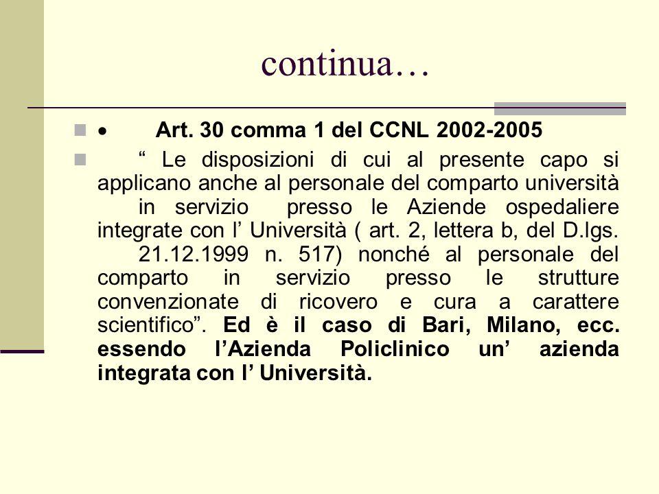 continua… Art. 30 comma 1 del CCNL 2002-2005 Le disposizioni di cui al presente capo si applicano anche al personale del comparto università in serviz