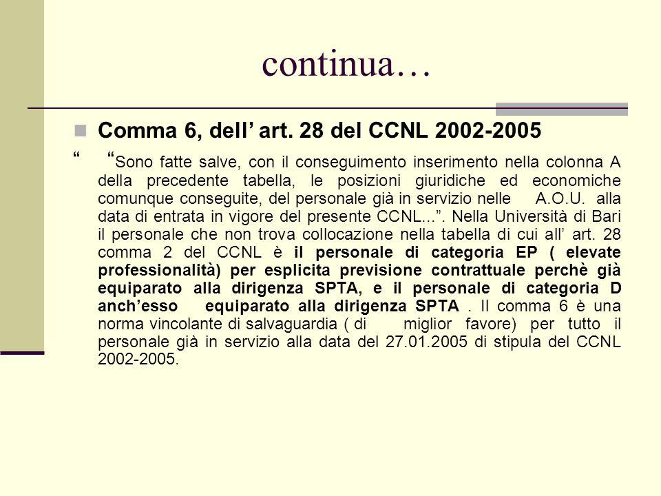 continua… Comma 6, dell art. 28 del CCNL 2002-2005 Sono fatte salve, con il conseguimento inserimento nella colonna A della precedente tabella, le pos