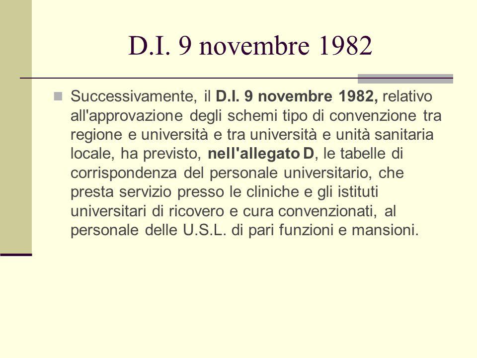 D.I. 9 novembre 1982 Successivamente, il D.I. 9 novembre 1982, relativo all'approvazione degli schemi tipo di convenzione tra regione e università e t