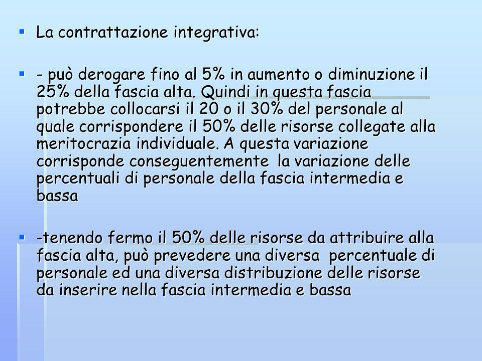 La contrattazione integrativa: La contrattazione integrativa: - può derogare fino al 5% in aumento o diminuzione il 25% della fascia alta.