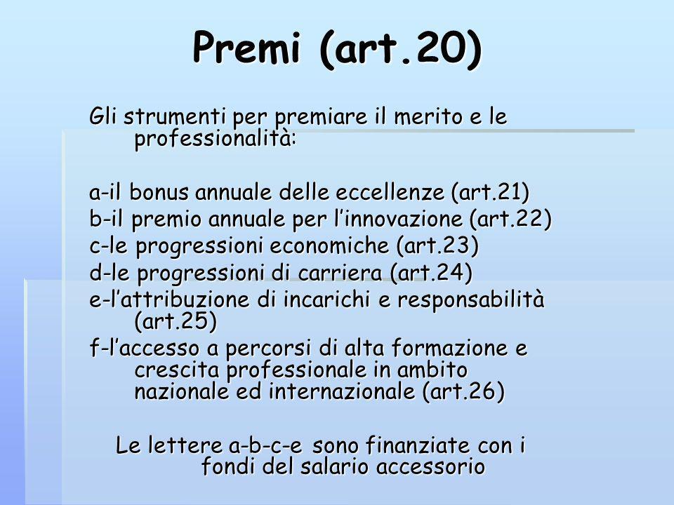 Premi (art.20) Gli strumenti per premiare il merito e le professionalità: a-il bonus annuale delle eccellenze (art.21) b-il premio annuale per linnova
