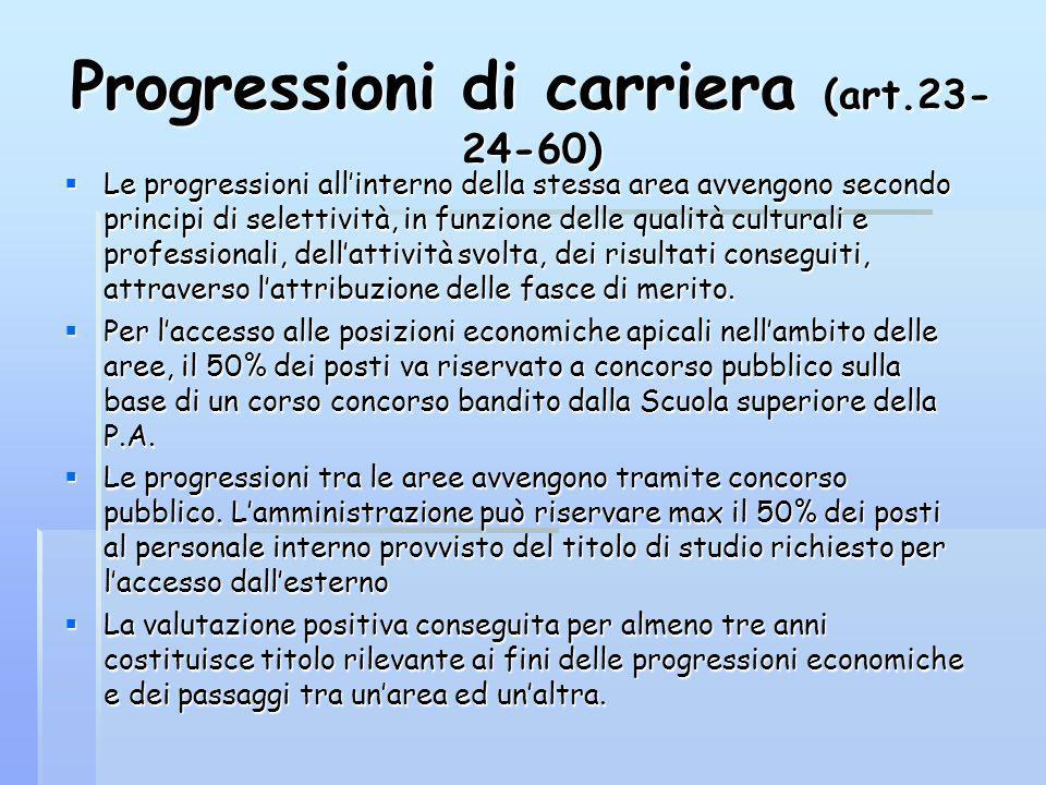 Progressioni di carriera (art.23- 24-60) Le progressioni allinterno della stessa area avvengono secondo principi di selettività, in funzione delle qualità culturali e professionali, dellattività svolta, dei risultati conseguiti, attraverso lattribuzione delle fasce di merito.