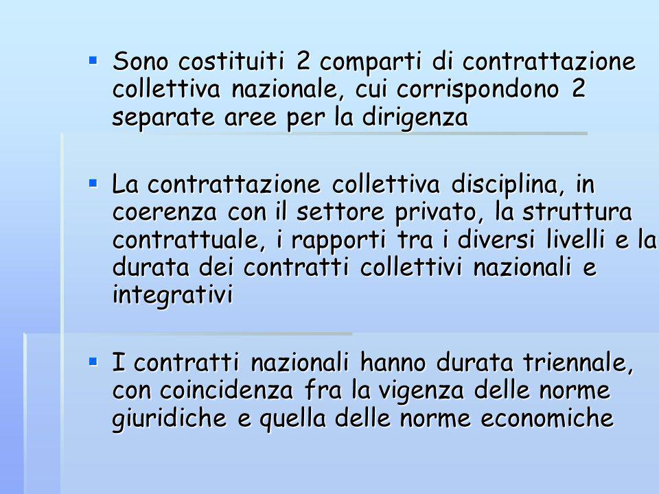 Sono costituiti 2 comparti di contrattazione collettiva nazionale, cui corrispondono 2 separate aree per la dirigenza Sono costituiti 2 comparti di co