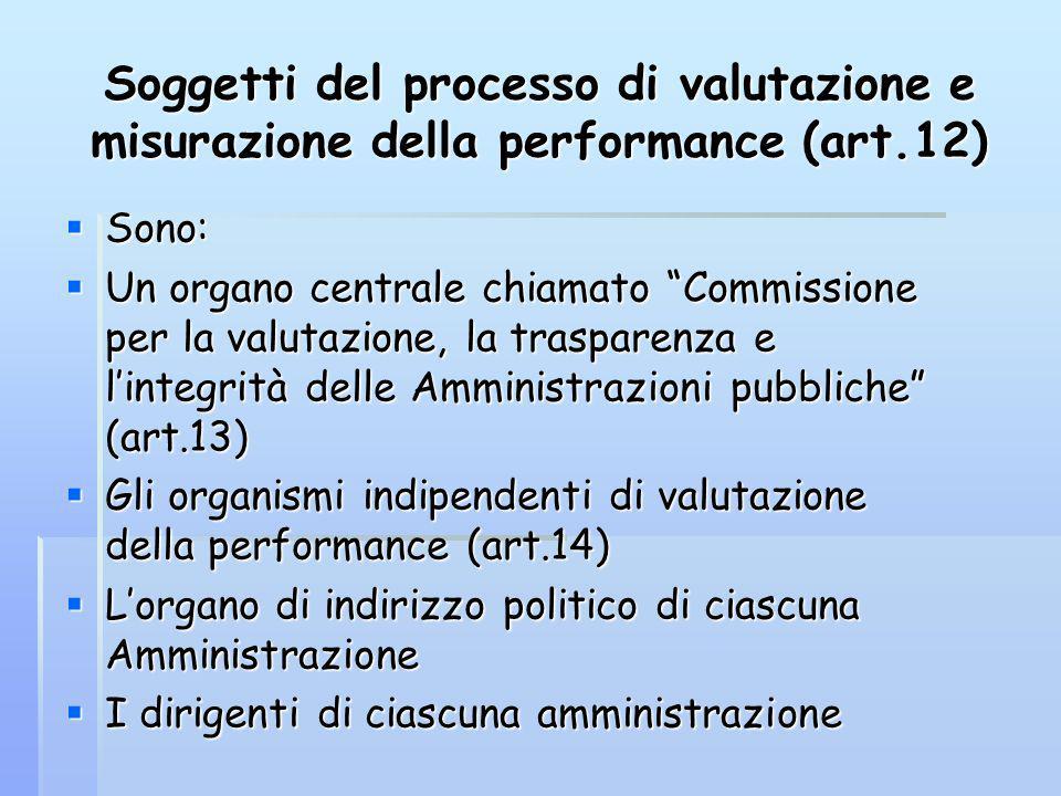 Commissione per la valutazione, la trasparenza e lintegrità delle Amministrazioni Pubbliche (art.13) Indirizza, coordina, sovrintende alle funzioni di valutazione, garantisce la trasparenza dei sistemi di valutazione, assicura la comparabilità e la visibilità degli indici di andamento gestionale Indirizza, coordina, sovrintende alle funzioni di valutazione, garantisce la trasparenza dei sistemi di valutazione, assicura la comparabilità e la visibilità degli indici di andamento gestionale E composta da 5 componenti scelti tra esperti di elevata professionalità, che non possono rivestire incarichi pubblici elettivi, cariche in partiti o organizzazioni sindacali anche nei tre anni precedenti la nomina.
