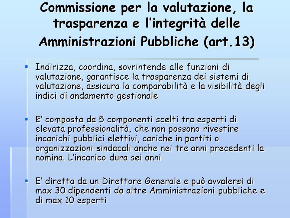 Commissione per la valutazione, la trasparenza e lintegrità delle Amministrazioni Pubbliche (art.13) Indirizza, coordina, sovrintende alle funzioni di