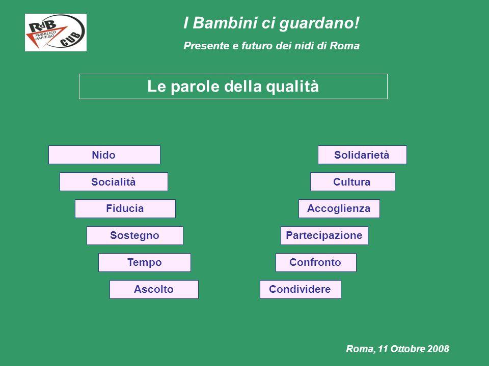 I Bambini ci guardano! Presente e futuro dei nidi di Roma Roma, 11 Ottobre 2008 Le parole della qualità Nido Socialità Fiducia Sostegno Tempo Ascolto