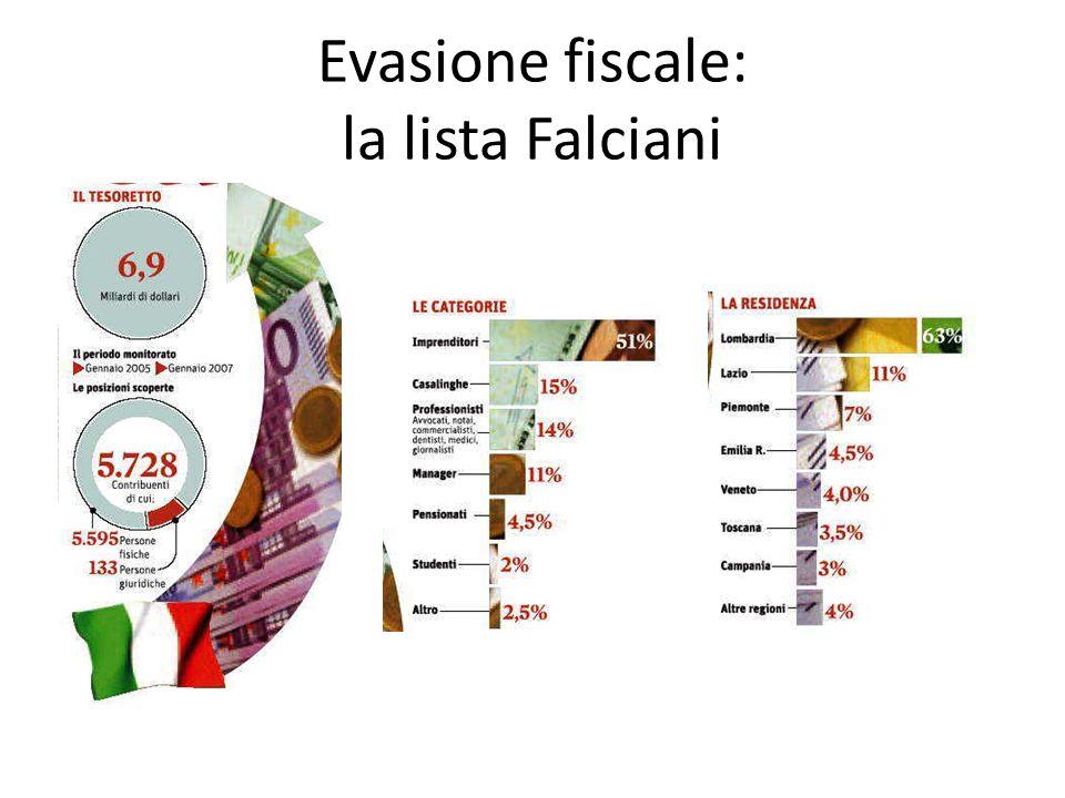 Evasione fiscale: la lista Falciani