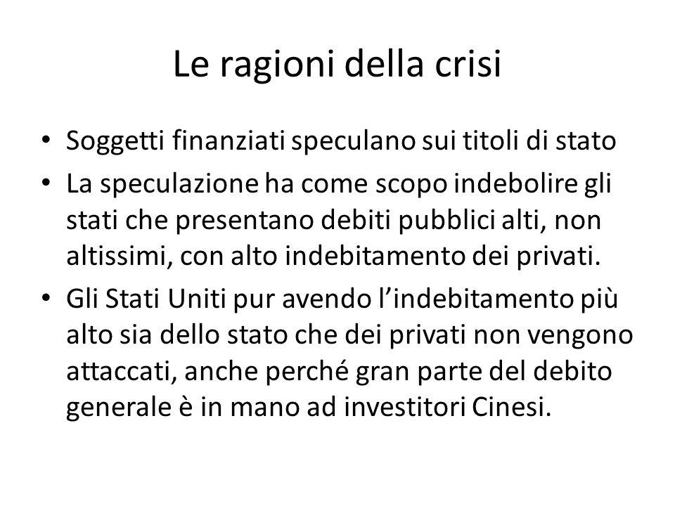 Le ragioni della crisi Soggetti finanziati speculano sui titoli di stato La speculazione ha come scopo indebolire gli stati che presentano debiti pubblici alti, non altissimi, con alto indebitamento dei privati.