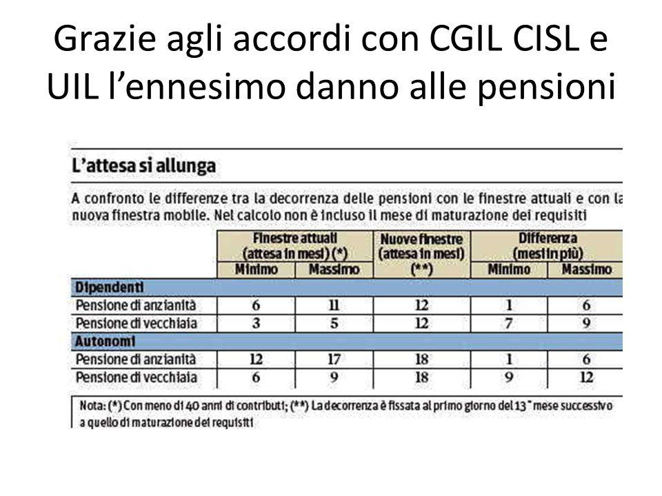 Grazie agli accordi con CGIL CISL e UIL lennesimo danno alle pensioni