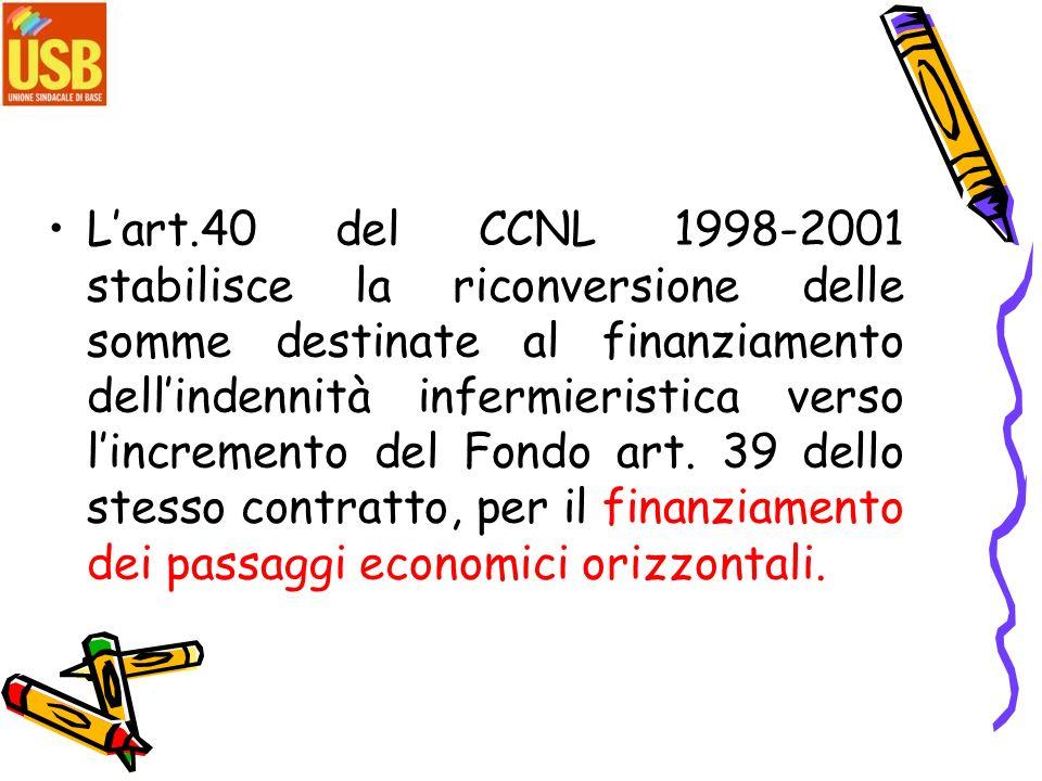 Lart.40 del CCNL 1998-2001 stabilisce la riconversione delle somme destinate al finanziamento dellindennità infermieristica verso lincremento del Fondo art.
