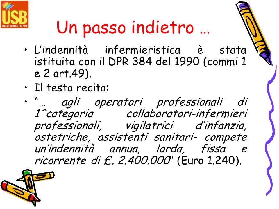 Un passo indietro … Lindennità infermieristica è stata istituita con il DPR 384 del 1990 (commi 1 e 2 art.49).