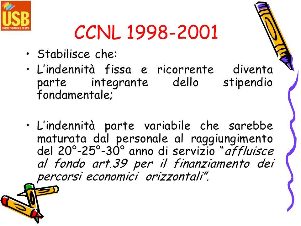 CCNL 1998-2001 Stabilisce che: Lindennità fissa e ricorrente diventa parte integrante dello stipendio fondamentale; Lindennità parte variabile che sarebbe maturata dal personale al raggiungimento del 20°-25°-30° anno di servizio affluisce al fondo art.39 per il finanziamento dei percorsi economici orizzontali.
