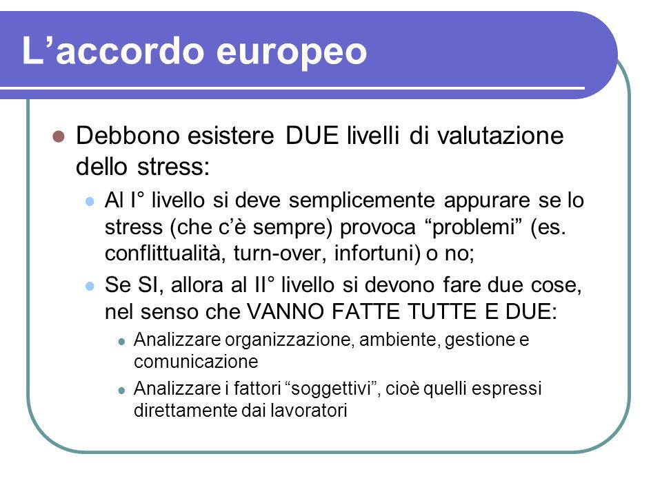 Laccordo europeo Debbono esistere DUE livelli di valutazione dello stress: Al I° livello si deve semplicemente appurare se lo stress (che cè sempre) p
