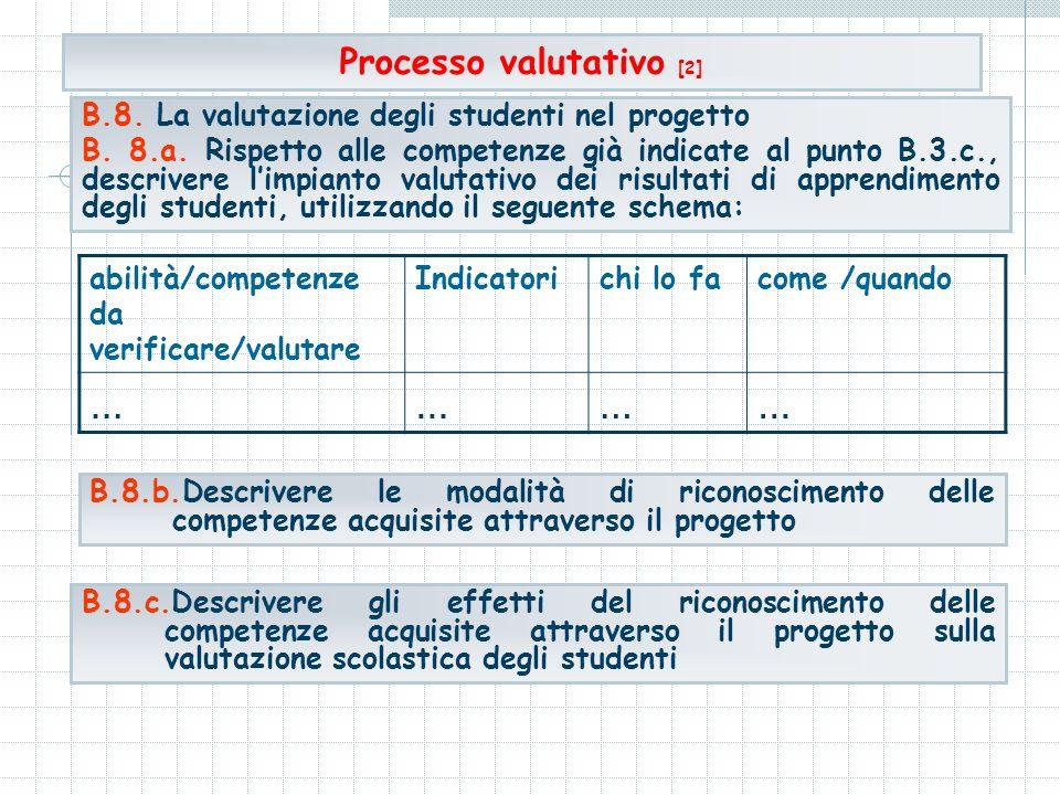 Processo valutativo [2] B.8.b.Descrivere le modalità di riconoscimento delle competenze acquisite attraverso il progetto abilità/competenze da verificare/valutare Indicatorichi lo facome /quando ………… B.8.
