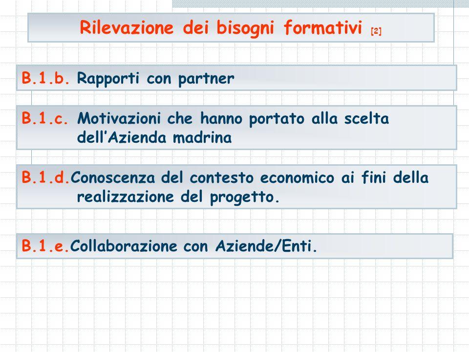 Rilevazione dei bisogni formativi [2] B.1.b.Rapporti con partner B.1.c.Motivazioni che hanno portato alla scelta dellAzienda madrina B.1.d.Conoscenza del contesto economico ai fini della realizzazione del progetto.