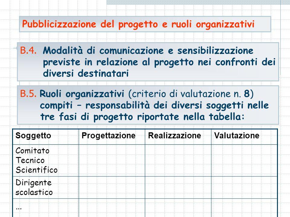 Pubblicizzazione del progetto e ruoli organizzativi B.4.