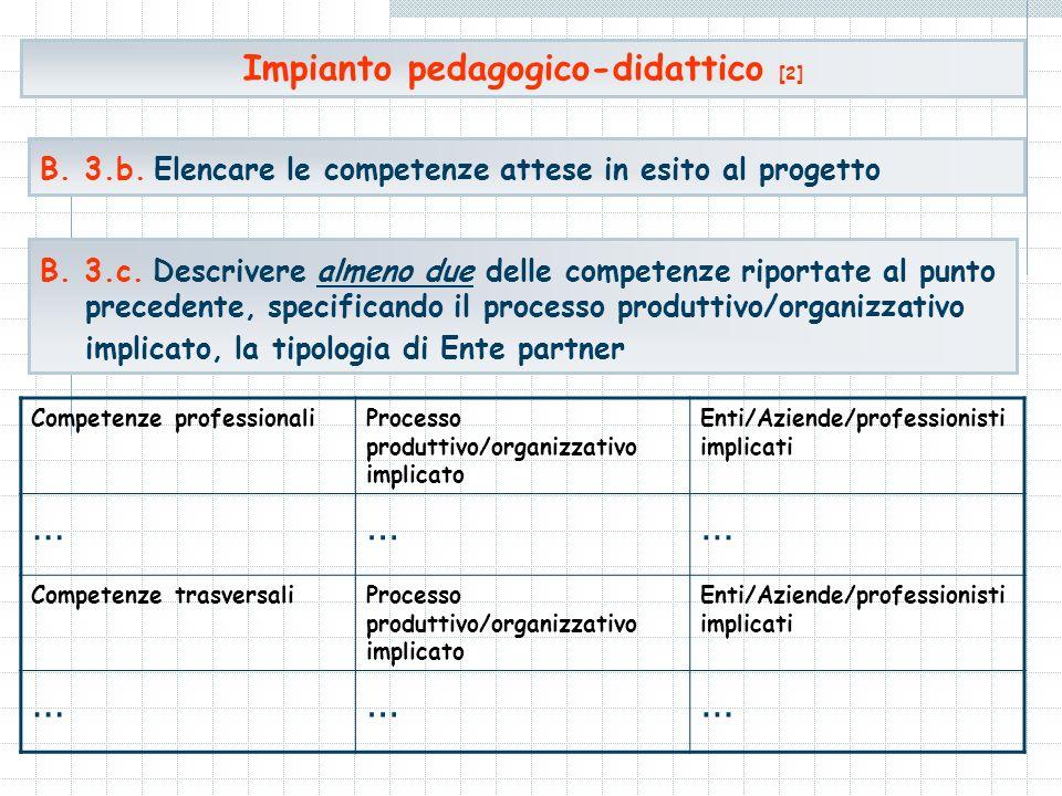 Impianto pedagogico-didattico [2] B. 3.c.