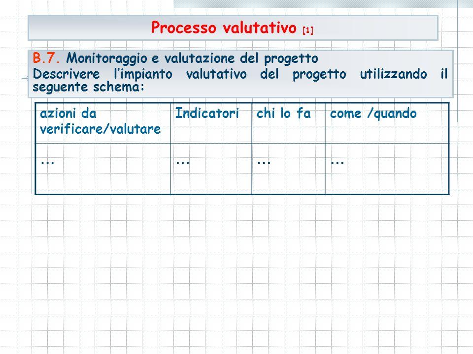Processo valutativo [1] B.7.